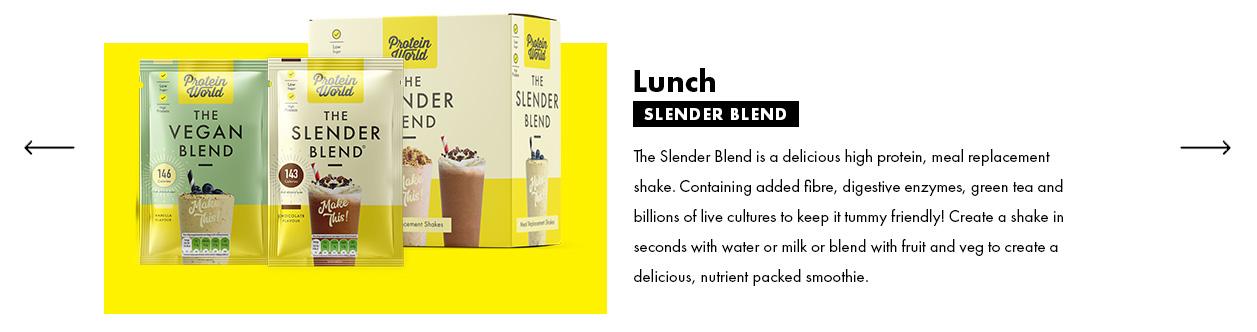 What's inside your Slender Plan?
